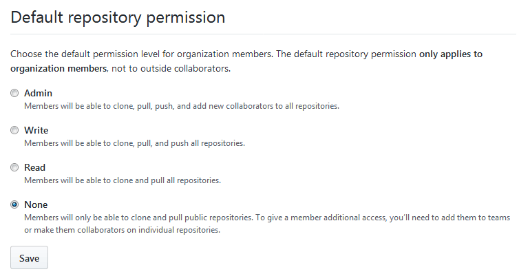 Github default repository permission